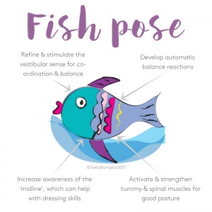 Fish pose benefits