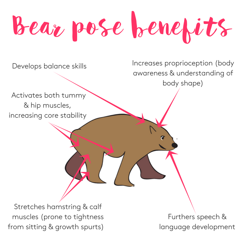 Benefits of bear pose
