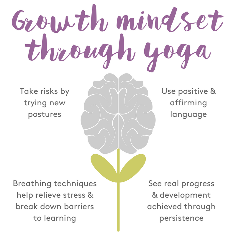 Growth Mindset flower benefits